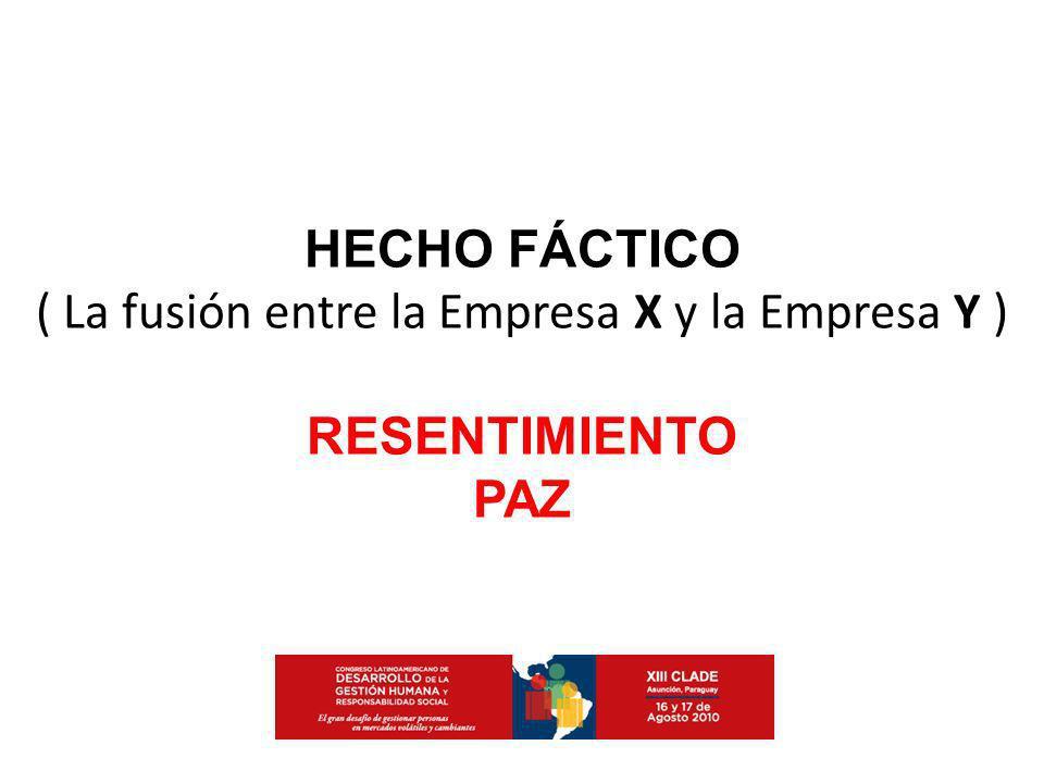 HECHO FÁCTICO ( La fusión entre la Empresa X y la Empresa Y ) RESENTIMIENTO PAZ
