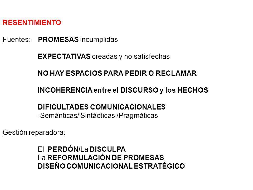 RESENTIMIENTO Fuentes: PROMESAS incumplidas EXPECTATIVAS creadas y no satisfechas NO HAY ESPACIOS PARA PEDIR O RECLAMAR INCOHERENCIA entre el DISCURSO