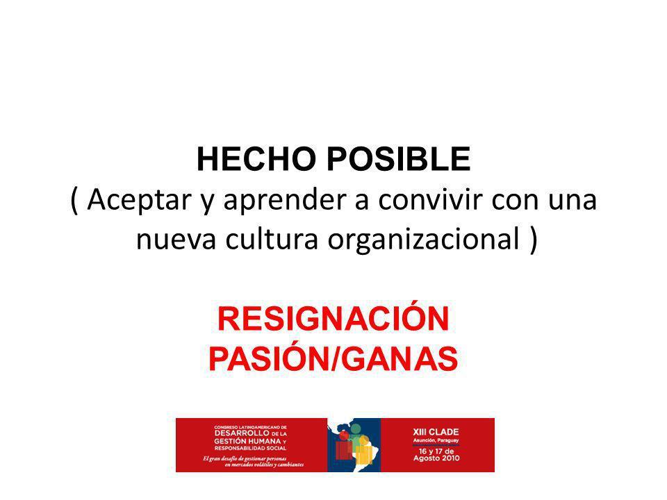 HECHO POSIBLE ( Aceptar y aprender a convivir con una nueva cultura organizacional ) RESIGNACIÓN PASIÓN/GANAS