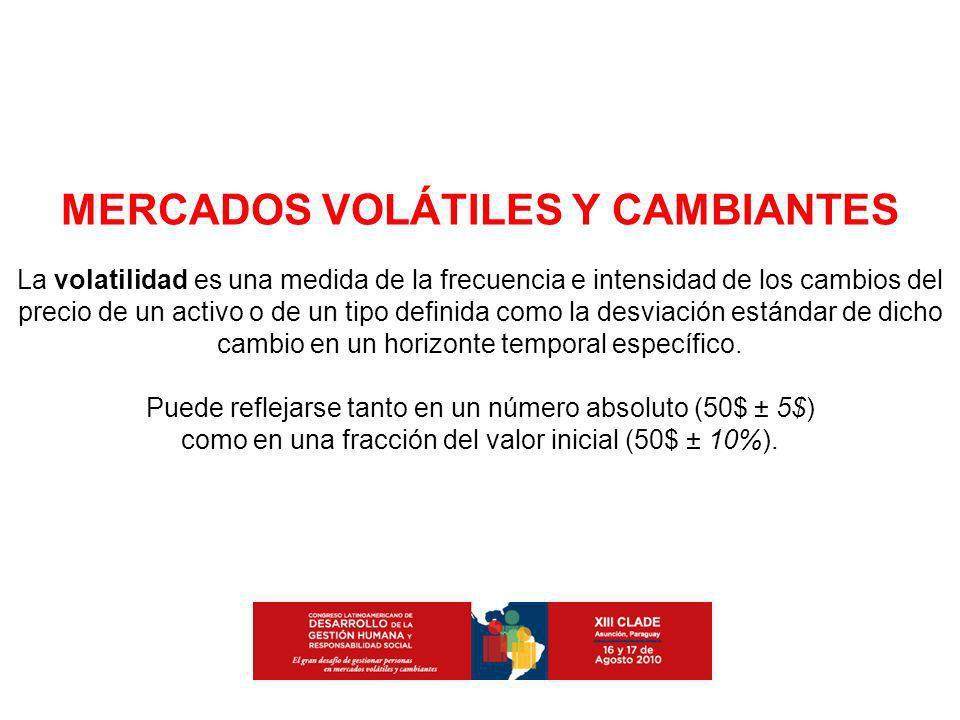 MERCADOS VOLÁTILES Y CAMBIANTES La volatilidad es una medida de la frecuencia e intensidad de los cambios del precio de un activo o de un tipo definid