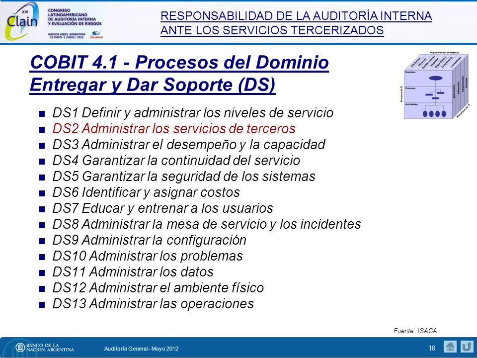 RESPONSABILIDAD DE LA AUDITORÍA INTERNA ANTE LOS SERVICIOS TERCERIZADOS Auditoría General - Mayo 2012 19 COBIT 4.1 - Procesos del Dominio Entregar y Dar Soporte (DS) DS2 Administrar los servicios de terceros DS2.1 Identificación de Todas las Relaciones con Proveedores DS2.1 Identificación de Todas las Relaciones con Proveedores DS2.2 Gestión de Relaciones con Proveedores DS2.3 Administración de Riesgos del Proveedor DS2.4 Monitoreo del Desempeño del Proveedor DS2.4 Monitoreo del Desempeño del Proveedor Fuente: ISACA NO SOLO APLICABLE A TI