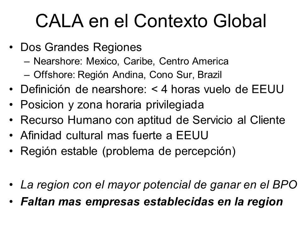CALA en el Contexto Global Dos Grandes Regiones –Nearshore: Mexico, Caribe, Centro America –Offshore: Región Andina, Cono Sur, Brazil Definición de ne