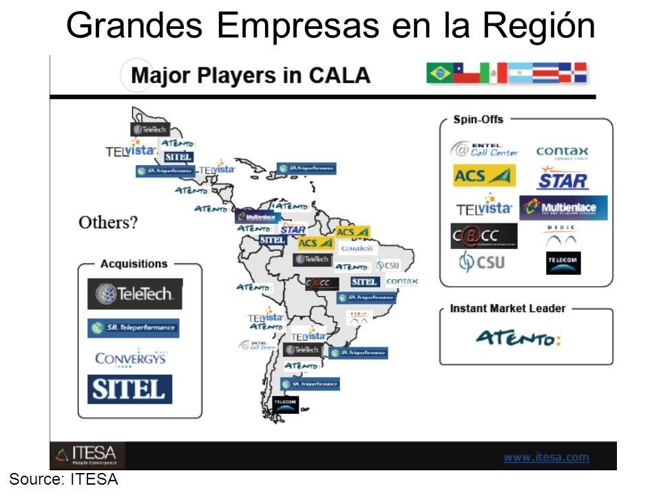Grandes Empresas en la Región Source: ITESA