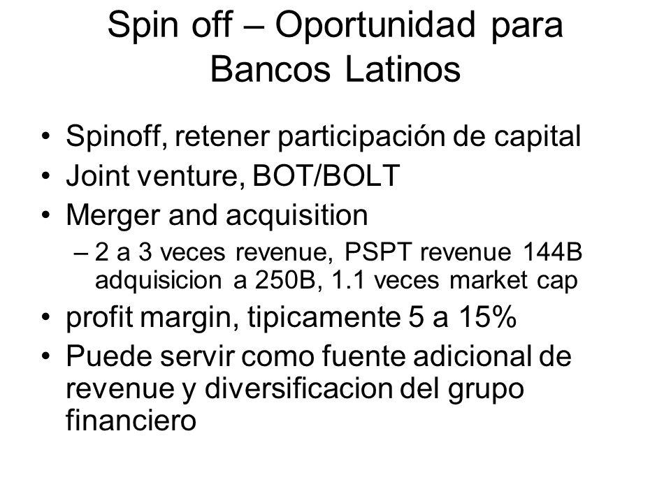 Spinoff, retener participación de capital Joint venture, BOT/BOLT Merger and acquisition –2 a 3 veces revenue, PSPT revenue 144B adquisicion a 250B, 1