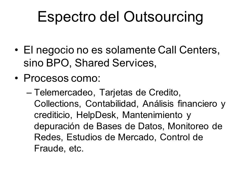 Espectro del Outsourcing El negocio no es solamente Call Centers, sino BPO, Shared Services, Procesos como: –Telemercadeo, Tarjetas de Credito, Collec