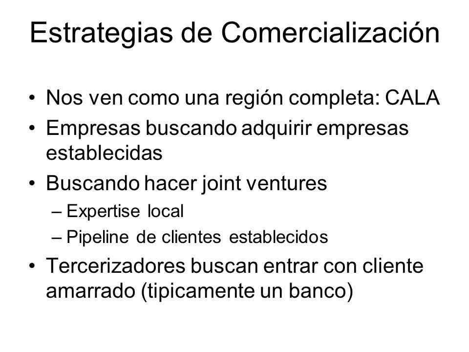 Estrategias de Comercialización Nos ven como una región completa: CALA Empresas buscando adquirir empresas establecidas Buscando hacer joint ventures