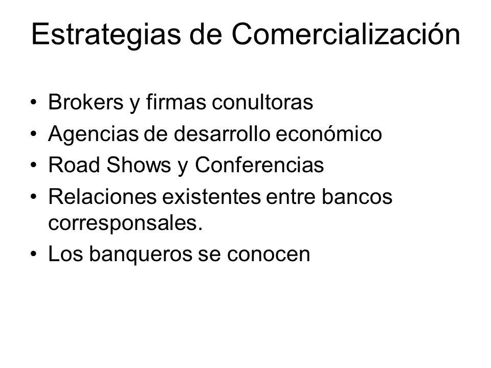 Estrategias de Comercialización Brokers y firmas conultoras Agencias de desarrollo económico Road Shows y Conferencias Relaciones existentes entre ban