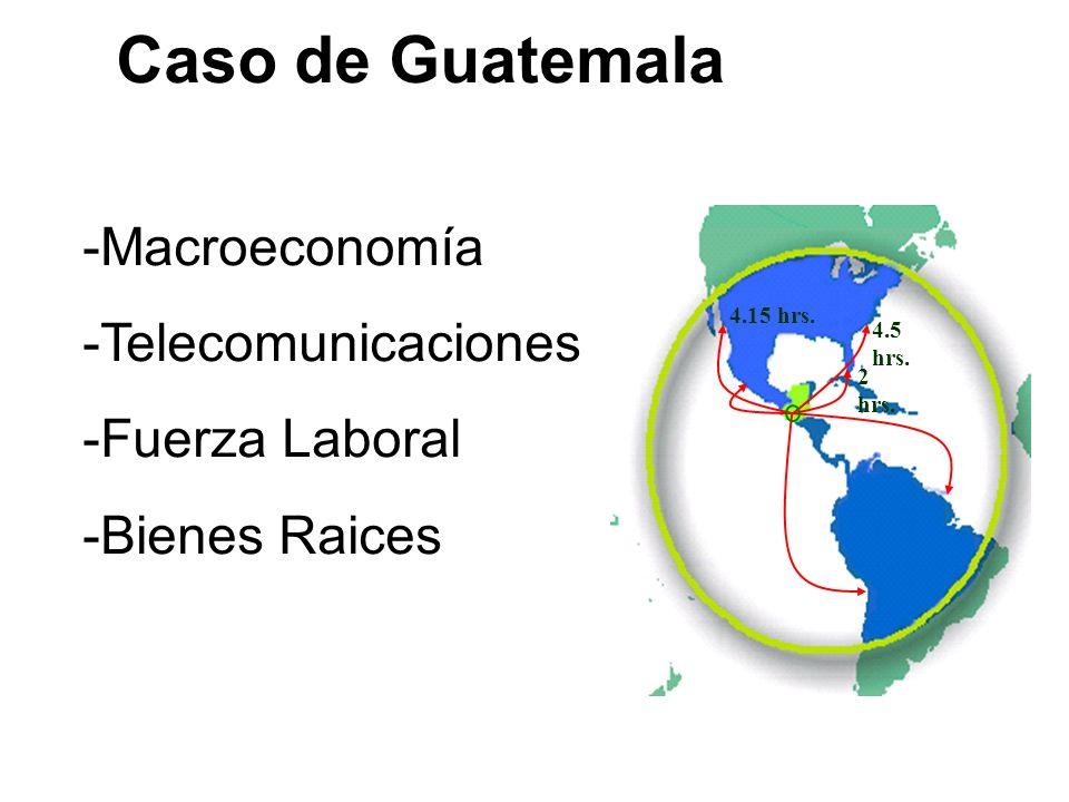 Caso de Guatemala 2 hrs. 4.5 hrs. 4.15 hrs. -Macroeconomía -Telecomunicaciones -Fuerza Laboral -Bienes Raices