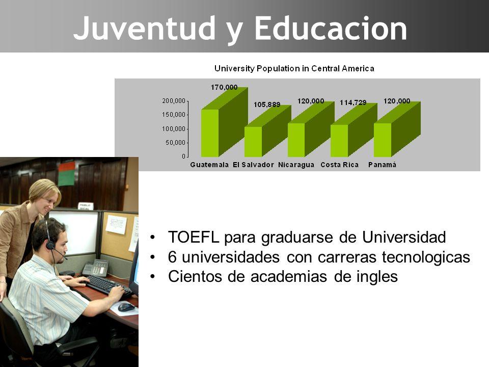 Proprietary and Confidential TOEFL para graduarse de Universidad 6 universidades con carreras tecnologicas Cientos de academias de ingles Juventud y E