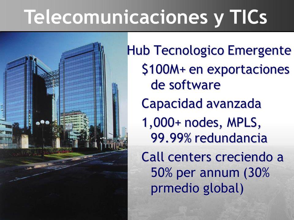 Telecomunicaciones y TICs Hub Tecnologico Emergente $100M+ en exportaciones de software Capacidad avanzada 1,000+ nodes, MPLS, 99.99% redundancia Call