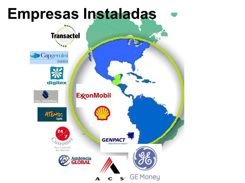 Empresas Instaladas