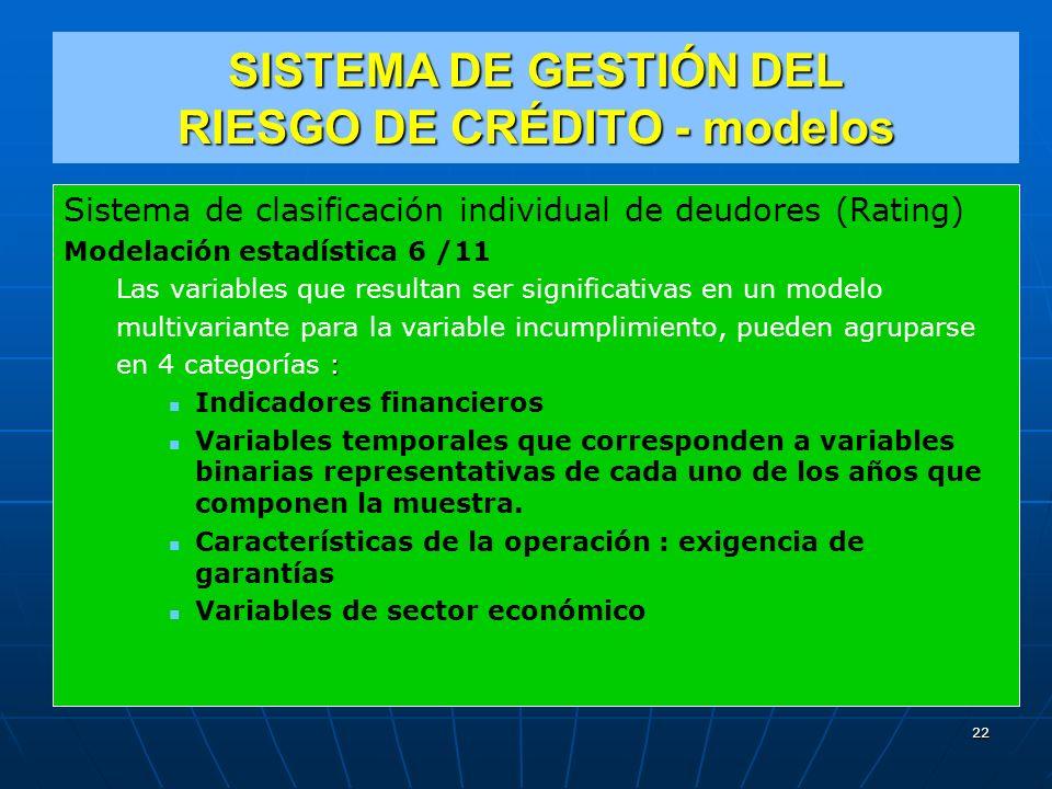 SISTEMA DE GESTIÓN DEL RIESGO DE CRÉDITO - modelos Sistema de clasificación individual de deudores (Rating) Modelación estadística 6 /11 Las variables que resultan ser significativas en un modelo multivariante para la variable incumplimiento, pueden agruparse : en 4 categorías : Indicadores financieros Variables temporales que corresponden a variables binarias representativas de cada uno de los años que componen la muestra.