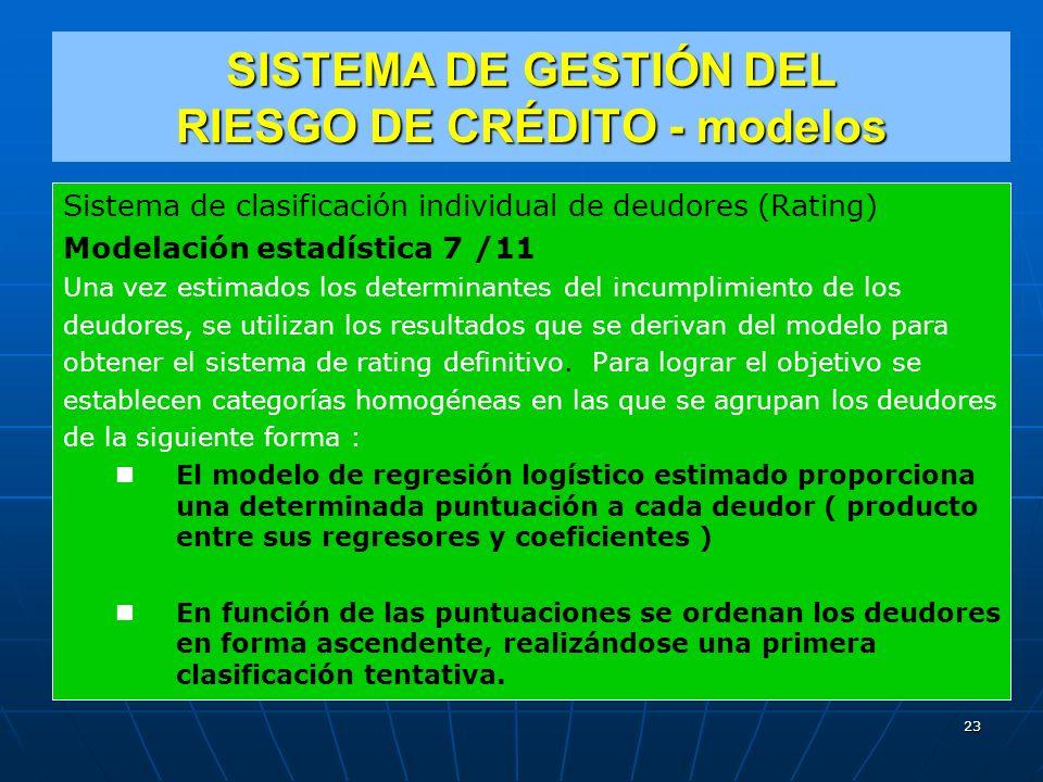 SISTEMA DE GESTIÓN DEL RIESGO DE CRÉDITO - modelos Sistema de clasificación individual de deudores (Rating) Modelación estadística 7 /11 Una vez estimados los determinantes del incumplimiento de los deudores, se utilizan los resultados que se derivan del modelo para obtener el sistema de rating definitivo.