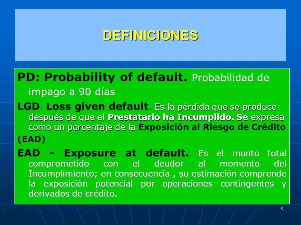 DEFINICIONES PD: Probability of default.