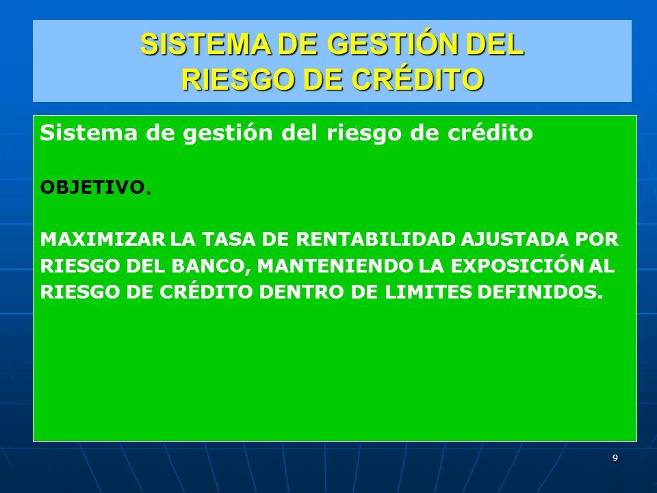 SISTEMA DE GESTIÓN DEL RIESGO DE CRÉDITO Sistema de gestión del riesgo de crédito.