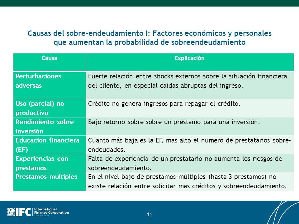 Causas del sobre-endeudamiento I: Factores económicos y personales que aumentan la probabilidad de sobreendeudamiento 11 CausaExplicación Perturbacion