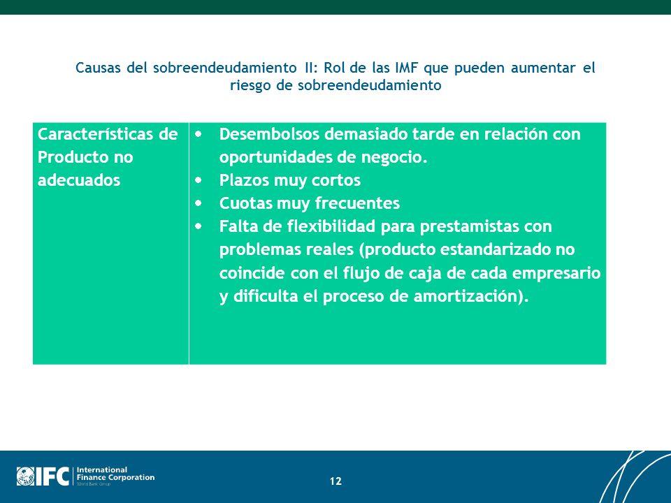 Causas del sobreendeudamiento II: Rol de las IMF que pueden aumentar el riesgo de sobreendeudamiento Características de Producto no adecuados Desembol