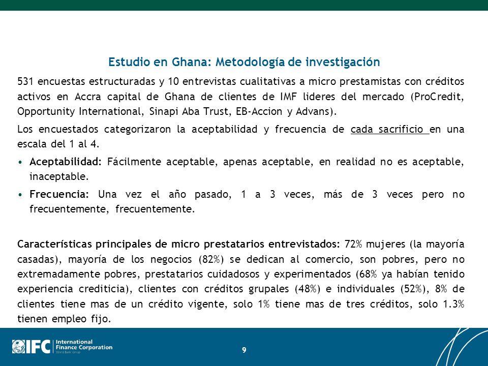 Estudio en Ghana: Metodología de investigación 531 encuestas estructuradas y 10 entrevistas cualitativas a micro prestamistas con créditos activos en