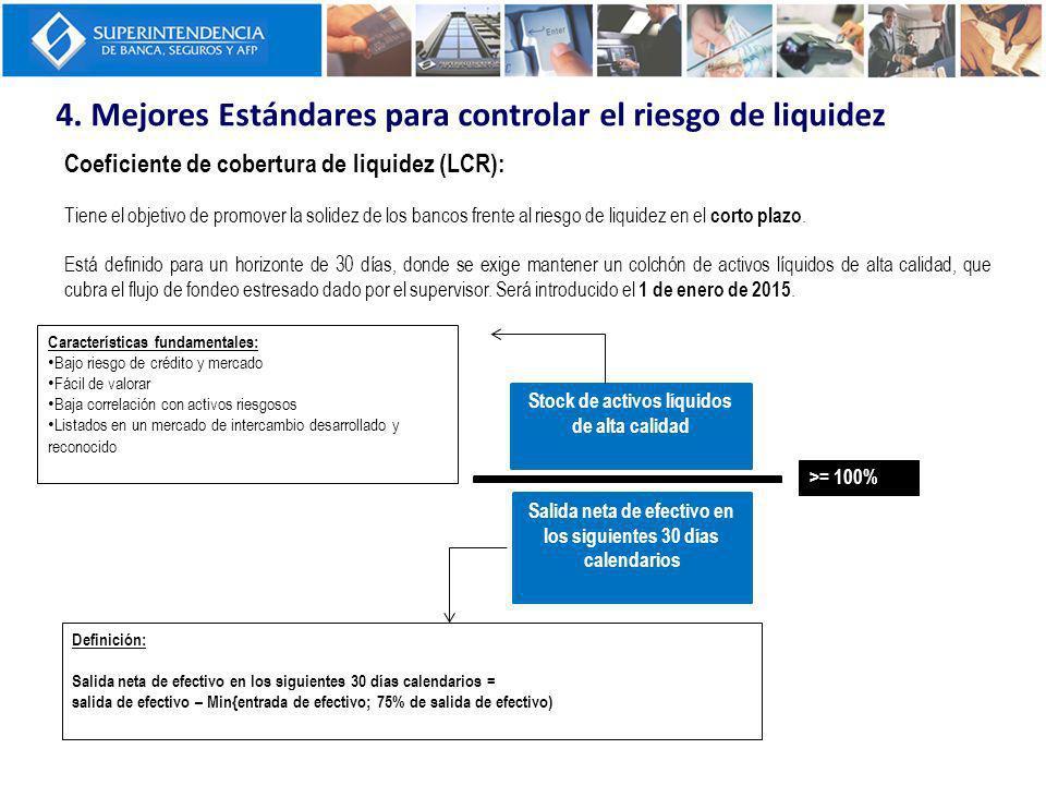 Coeficiente de cobertura de liquidez (LCR): Tiene el objetivo de promover la solidez de los bancos frente al riesgo de liquidez en el corto plazo. Est