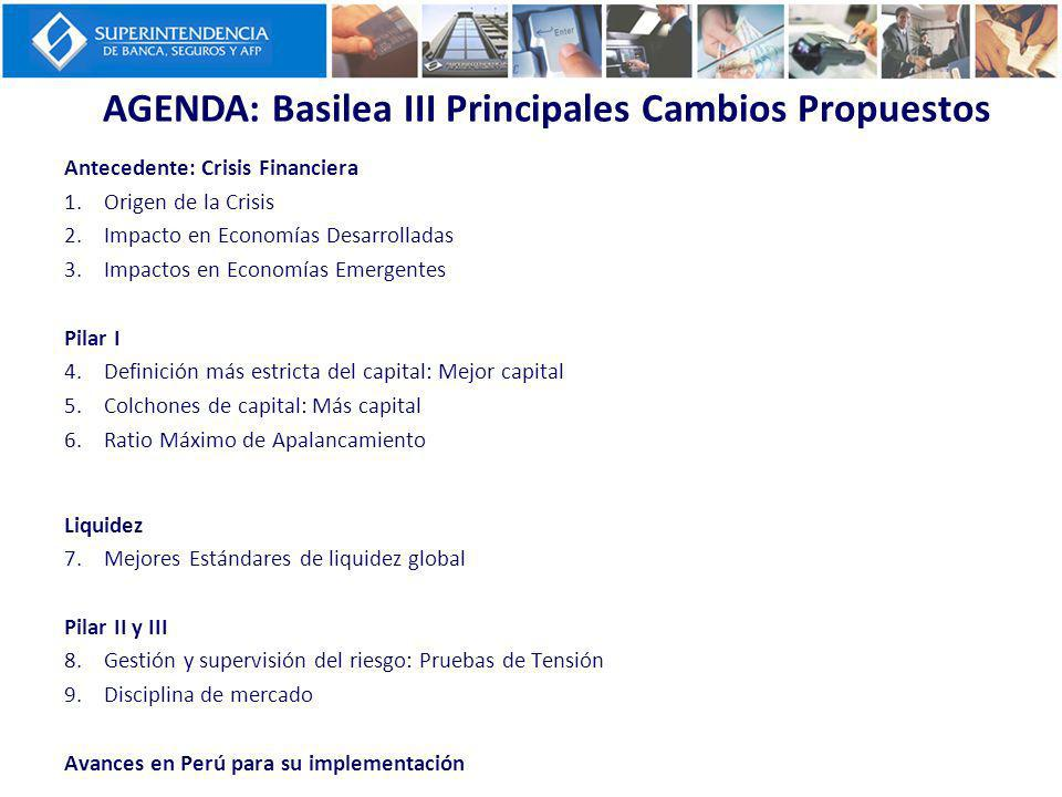 AGENDA: Basilea III Principales Cambios Propuestos Antecedente: Crisis Financiera 1.Origen de la Crisis 2.Impacto en Economías Desarrolladas 3.Impacto