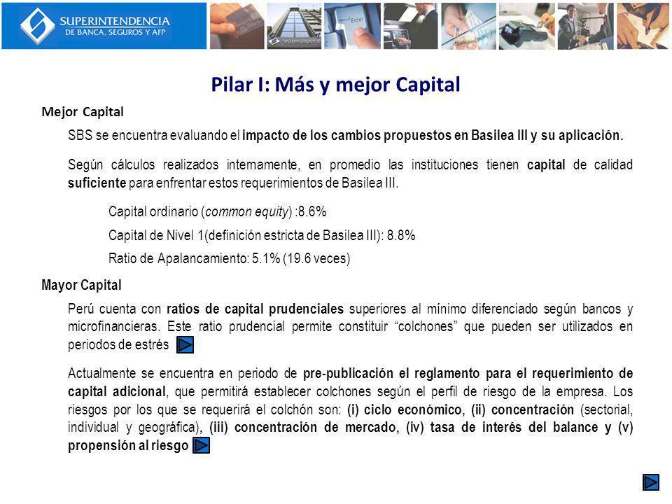 Perú: Ratio de capital mínimo y prudencial Desarrollo de metodología que incorpore el perfil de riesgo de cada institución 8% 9.8 % 11% 14.3% Ratio de capital internacional Ratio de capital Ley de Bancos Ratio de capital prudencial bancos Ratio de capital prudencial microfinancieras