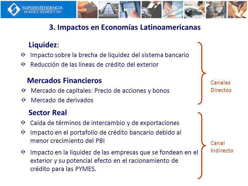 Liquidez: Impacto sobre la brecha de liquidez del sistema bancario Reducción de las líneas de crédito del exterior Canales Directos Canal Indirecto Me