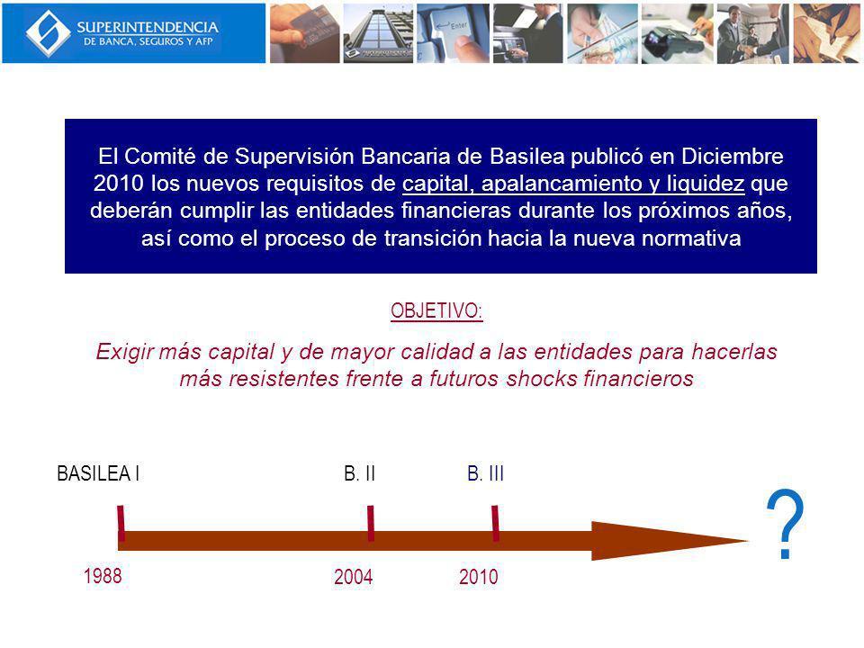 El Comité de Supervisión Bancaria de Basilea publicó en Diciembre 2010 los nuevos requisitos de capital, apalancamiento y liquidez que deberán cumplir
