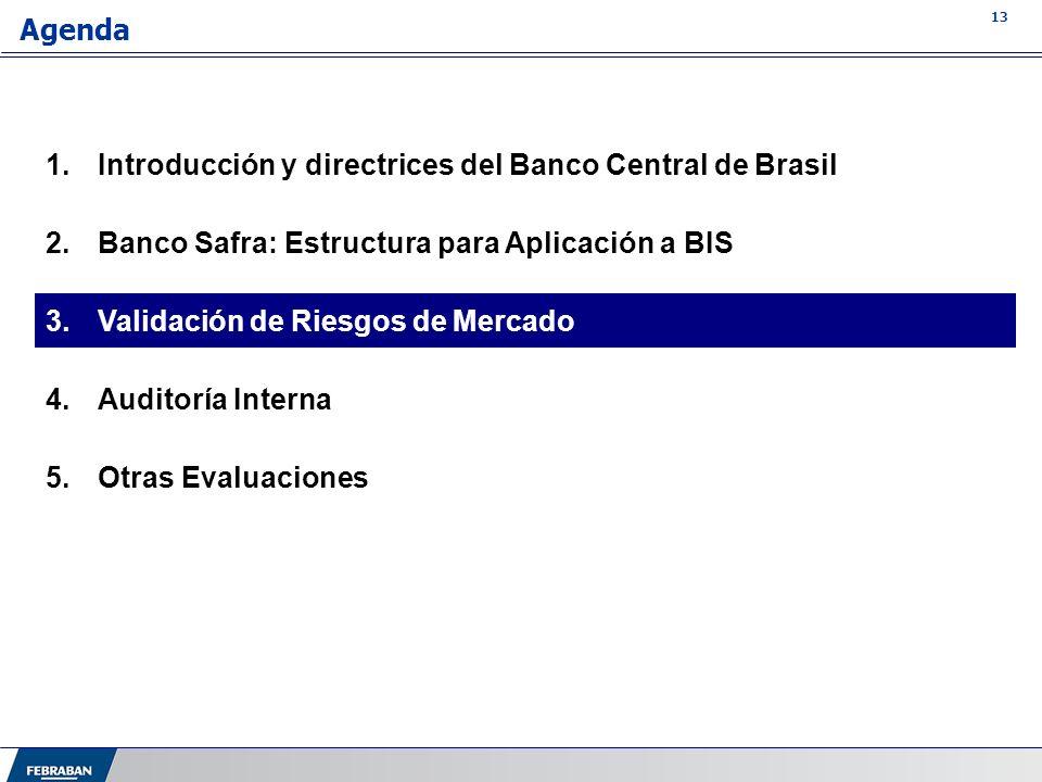 13 Agenda 1.Introducción y directrices del Banco Central de Brasil 2.Banco Safra: Estructura para Aplicación a BIS 3.Validación de Riesgos de Mercado