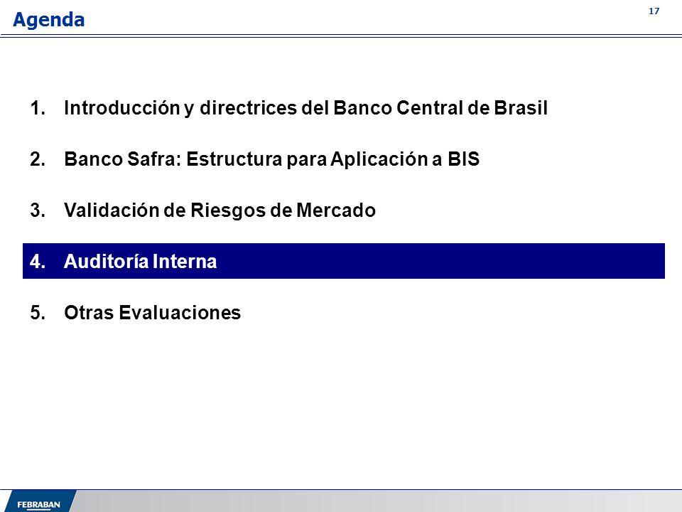 17 Agenda 1.Introducción y directrices del Banco Central de Brasil 2.Banco Safra: Estructura para Aplicación a BIS 3.Validación de Riesgos de Mercado
