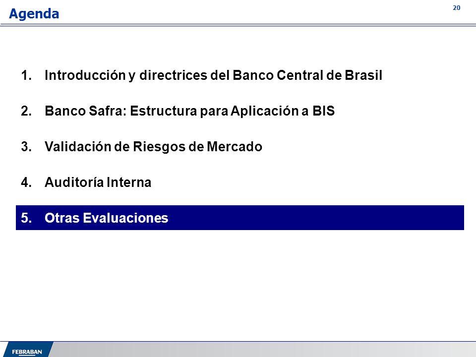 20 Agenda 1.Introducción y directrices del Banco Central de Brasil 2.Banco Safra: Estructura para Aplicación a BIS 3.Validación de Riesgos de Mercado