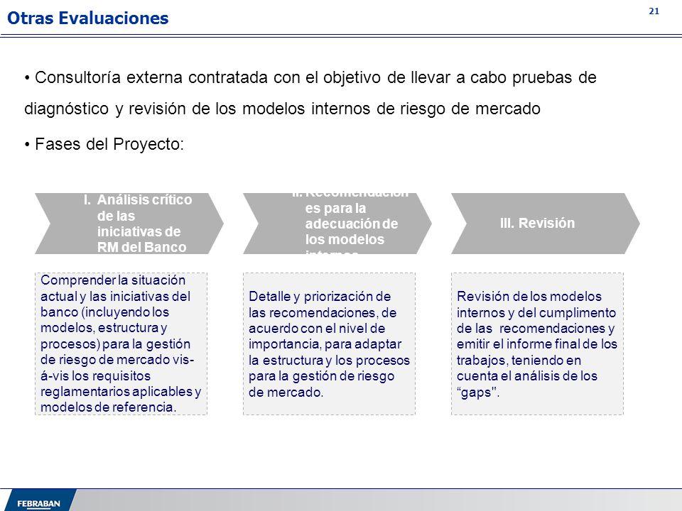 21 Consultoría externa contratada con el objetivo de llevar a cabo pruebas de diagnóstico y revisión de los modelos internos de riesgo de mercado Fase