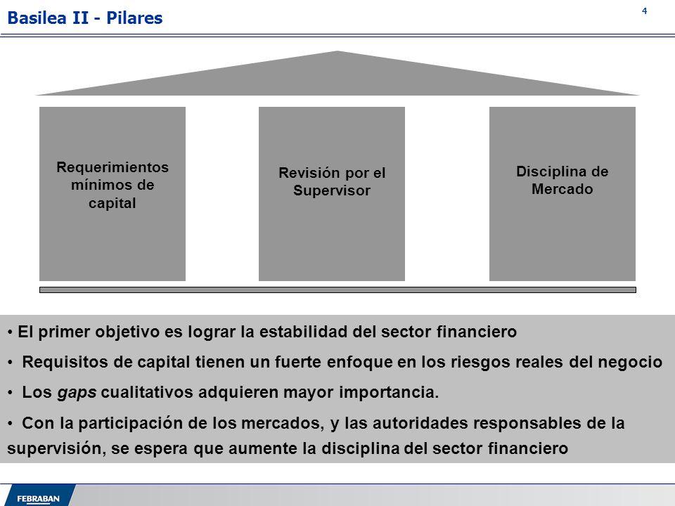 4 El primer objetivo es lograr la estabilidad del sector financiero Requisitos de capital tienen un fuerte enfoque en los riesgos reales del negocio L