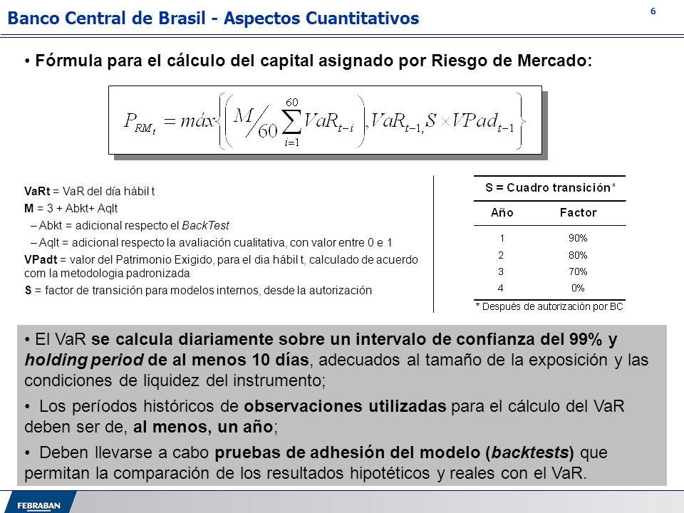 6 Fórmula para el cálculo del capital asignado por Riesgo de Mercado: Banco Central de Brasil - Aspectos Cuantitativos El VaR se calcula diariamente s