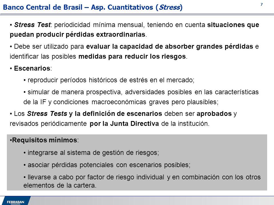 18 Auditoría Interna Evaluación de la estructura de gestión de riesgos de mercado; Verificación del cumplimiento de las políticas de gestión de riesgos (estructura de límites y las políticas relacionadas); Análisis de la integración del modelo interno de riesgo de mercado con las actividades de monitoreo, incluyendo los pruebas de estrés; Cumplimiento de las políticas de gestión de riesgos, incluyendo la estructura de límites y políticas relacionadas; Puntos fundamentales analizados y revisados por la Auditoría Interna de acuerdo con las normas del Banco Central