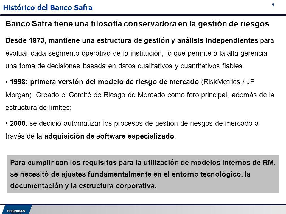 9 Banco Safra tiene una filosofía conservadora en la gestión de riesgos Desde 1973, mantiene una estructura de gestión y análisis independientes para