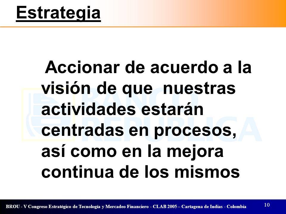10 BROU - V Congreso Estratégico de Tecnología y Mercadeo Financiero - CLAB 2005 – Cartagena de Indias - Colombia Accionar de acuerdo a la visión de q