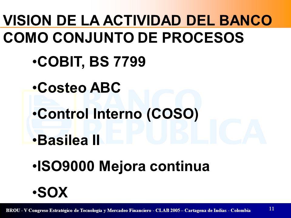 11 BROU - V Congreso Estratégico de Tecnología y Mercadeo Financiero - CLAB 2005 – Cartagena de Indias - Colombia VISION DE LA ACTIVIDAD DEL BANCO COM