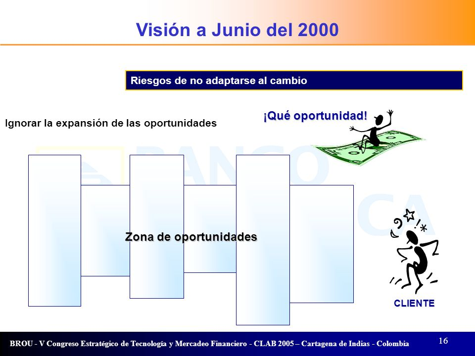 16 BROU - V Congreso Estratégico de Tecnología y Mercadeo Financiero - CLAB 2005 – Cartagena de Indias - Colombia Visión Riesgos de no adaptarse al ca