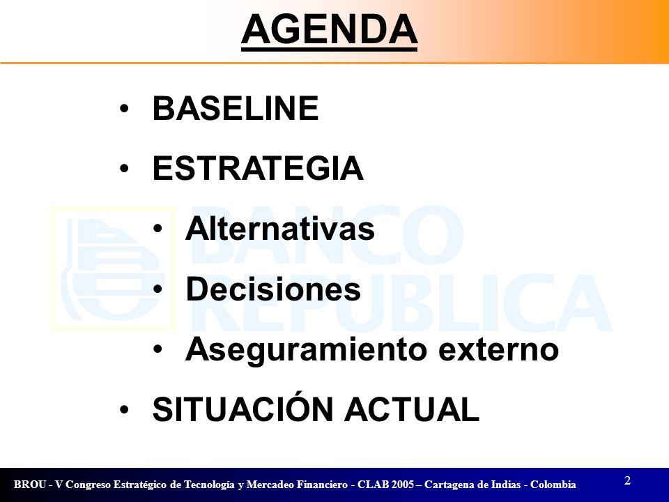 2 BROU - V Congreso Estratégico de Tecnología y Mercadeo Financiero - CLAB 2005 – Cartagena de Indias - Colombia AGENDA BASELINE ESTRATEGIA Alternativ