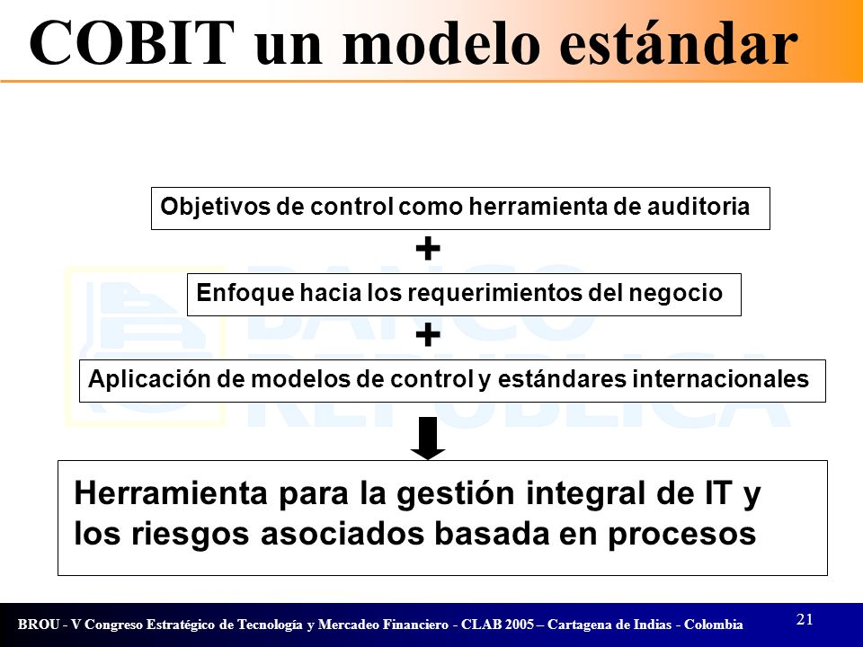 21 BROU - V Congreso Estratégico de Tecnología y Mercadeo Financiero - CLAB 2005 – Cartagena de Indias - Colombia COBIT un modelo estándar Enfoque hac
