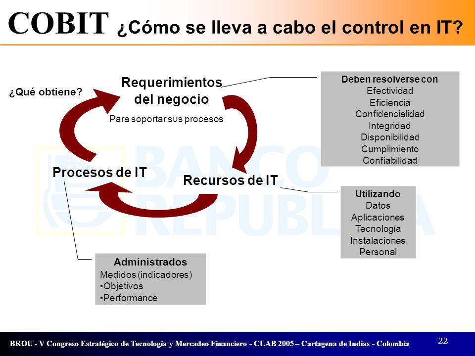 22 BROU - V Congreso Estratégico de Tecnología y Mercadeo Financiero - CLAB 2005 – Cartagena de Indias - Colombia COBIT ¿Cómo se lleva a cabo el contr
