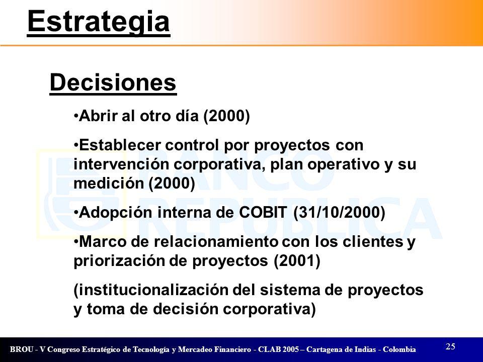 25 BROU - V Congreso Estratégico de Tecnología y Mercadeo Financiero - CLAB 2005 – Cartagena de Indias - Colombia Decisiones Abrir al otro día (2000)