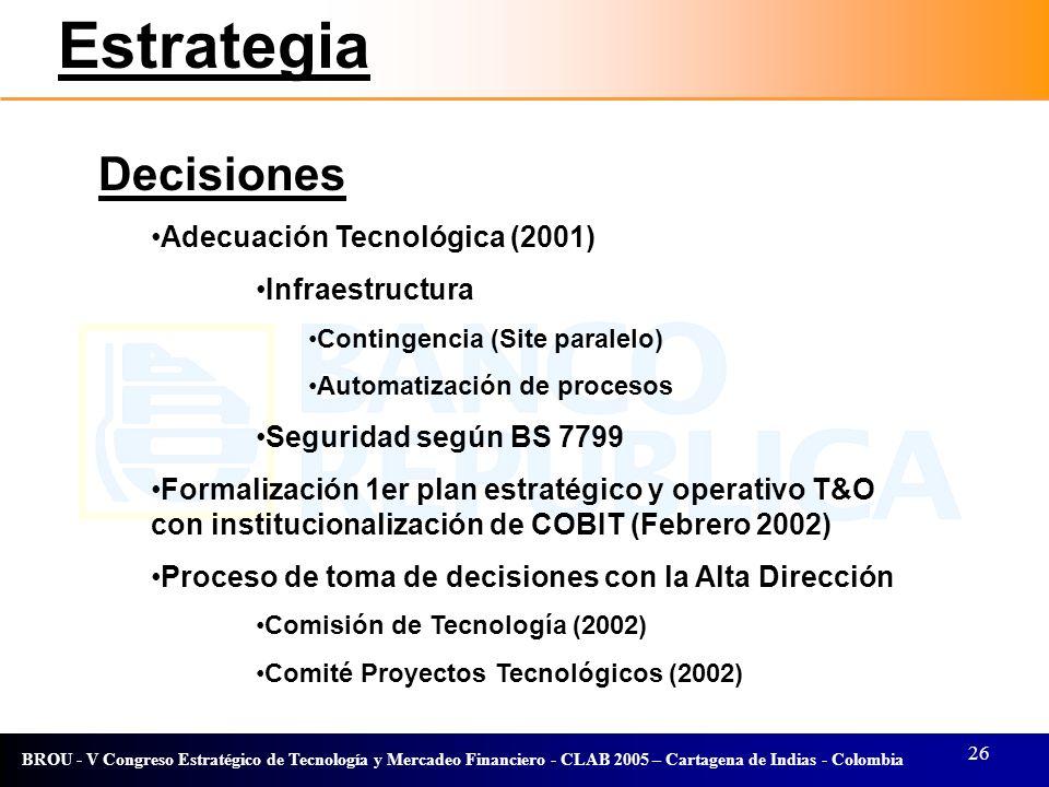 26 BROU - V Congreso Estratégico de Tecnología y Mercadeo Financiero - CLAB 2005 – Cartagena de Indias - Colombia Decisiones Adecuación Tecnológica (2