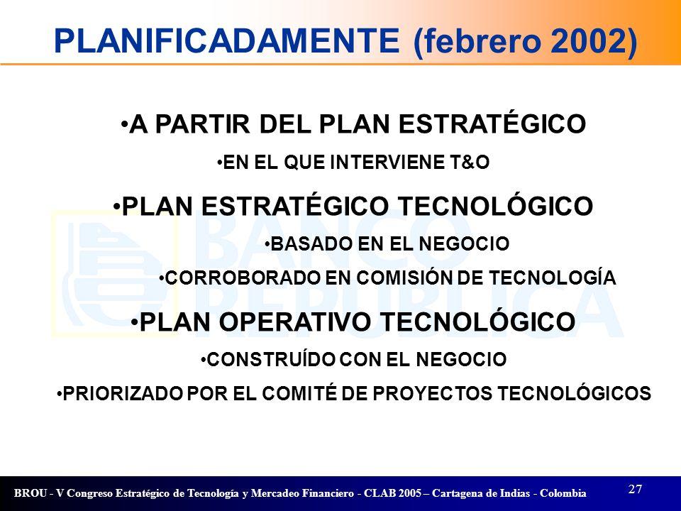 27 BROU - V Congreso Estratégico de Tecnología y Mercadeo Financiero - CLAB 2005 – Cartagena de Indias - Colombia PLANIFICADAMENTE (febrero 2002) A PA