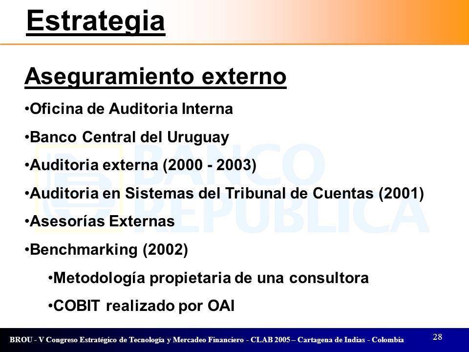 28 BROU - V Congreso Estratégico de Tecnología y Mercadeo Financiero - CLAB 2005 – Cartagena de Indias - Colombia Aseguramiento externo Oficina de Aud