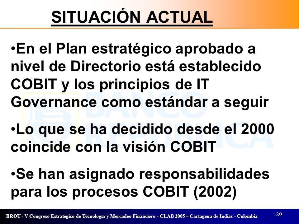 29 BROU - V Congreso Estratégico de Tecnología y Mercadeo Financiero - CLAB 2005 – Cartagena de Indias - Colombia SITUACIÓN ACTUAL En el Plan estratég