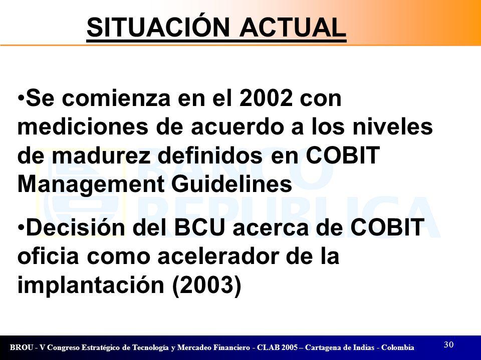 30 BROU - V Congreso Estratégico de Tecnología y Mercadeo Financiero - CLAB 2005 – Cartagena de Indias - Colombia SITUACIÓN ACTUAL Se comienza en el 2