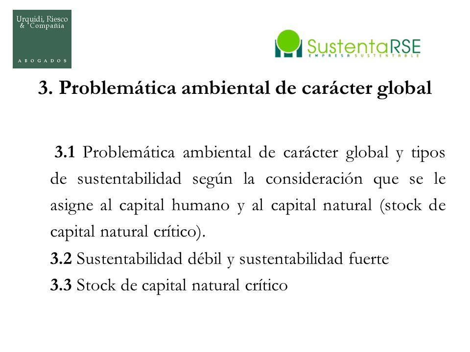 3. Problemática ambiental de carácter global 3.1 Problemática ambiental de carácter global y tipos de sustentabilidad según la consideración que se le
