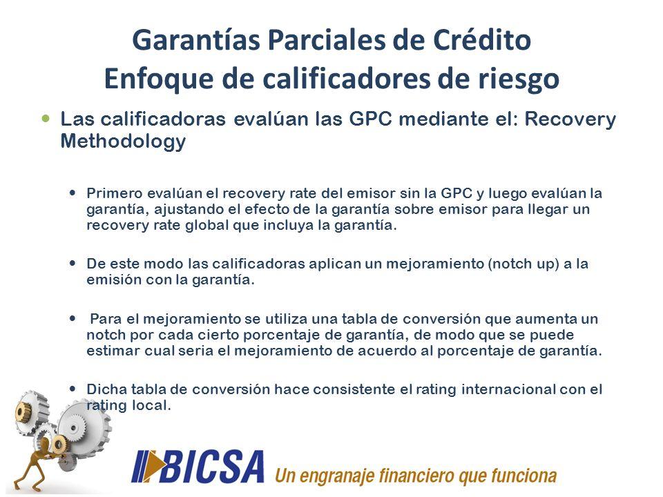 Las calificadoras evalúan las GPC mediante el: Recovery Methodology Primero evalúan el recovery rate del emisor sin la GPC y luego evalúan la garantía