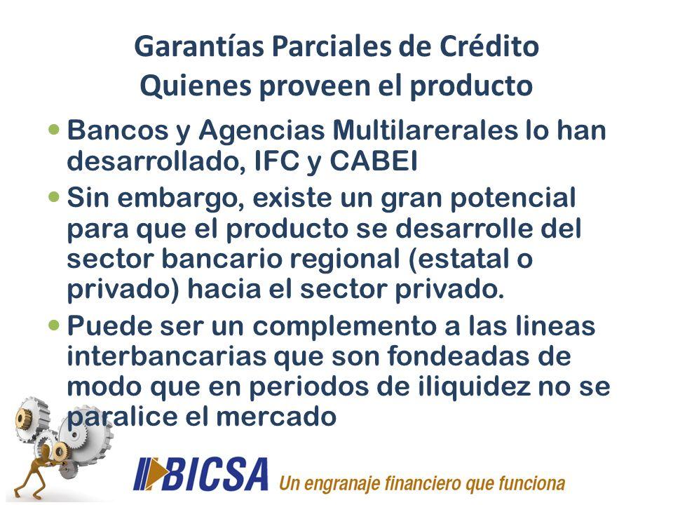 Bancos y Agencias Multilarerales lo han desarrollado, IFC y CABEI Sin embargo, existe un gran potencial para que el producto se desarrolle del sector